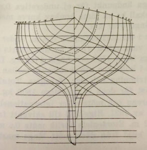 En spantruta enl. ingenjör Iversens konstruktion.
